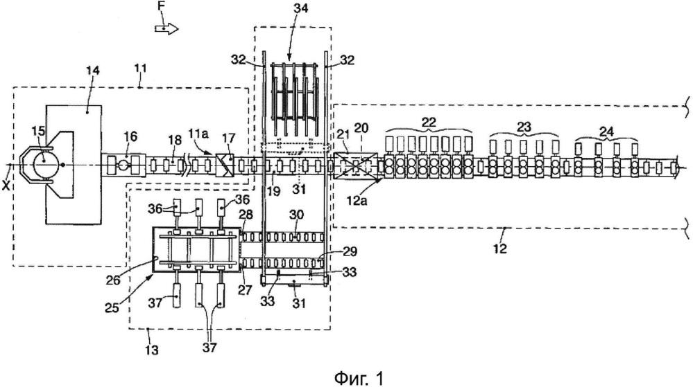 Сталеплавильная установка для производства длинномерных металлических изделий и соответствующий способ производства