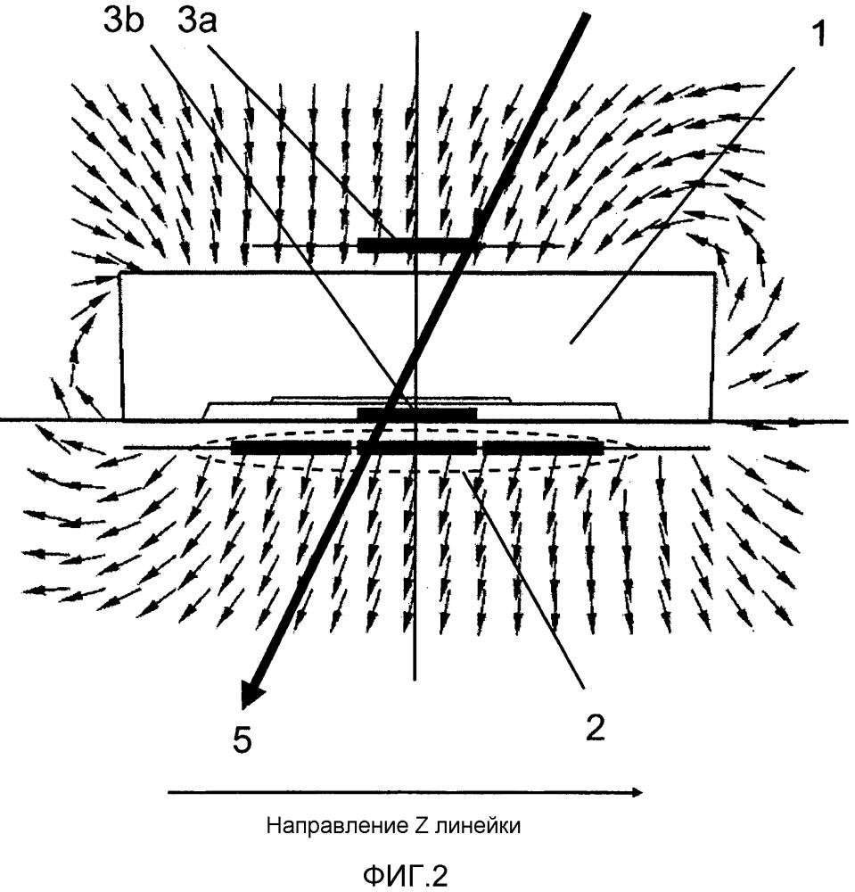 Измерительное устройство для измерения магнитных свойств окружающей среды измерительного устройства
