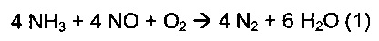 Покрытие для восстановления оксидов азота