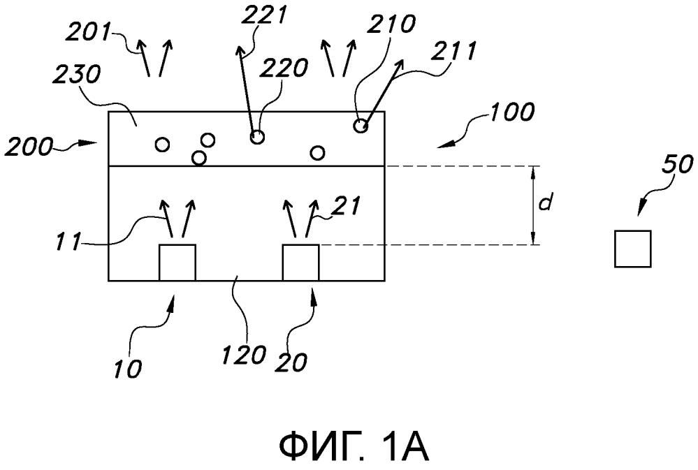 Сид-модуль с преобразованием люминофором с улучшенными передачей белого цвета и эффективностью преобразования