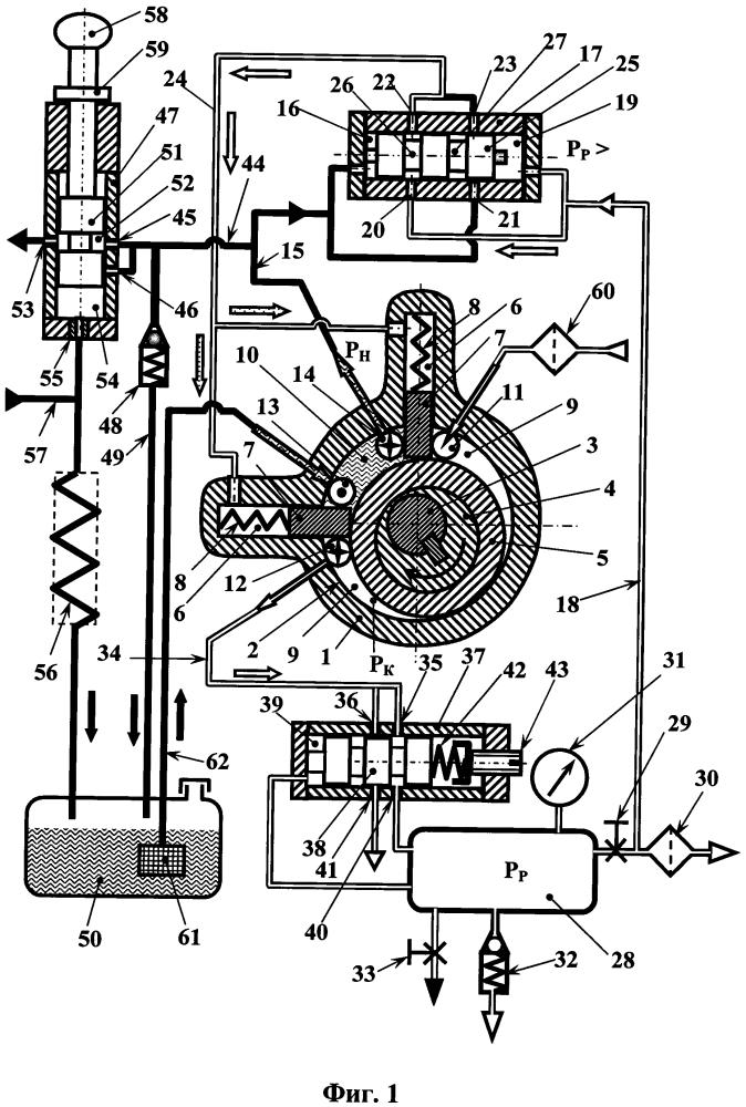 Ротационная гибридная машина объемного действия