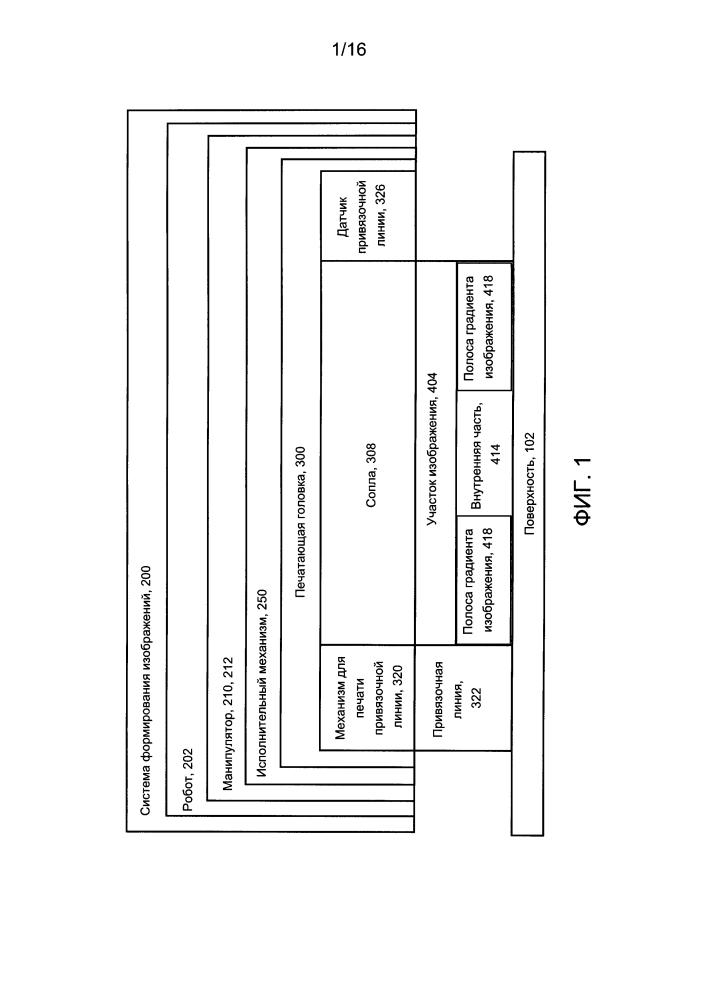 Система и способ печати изображения на поверхности