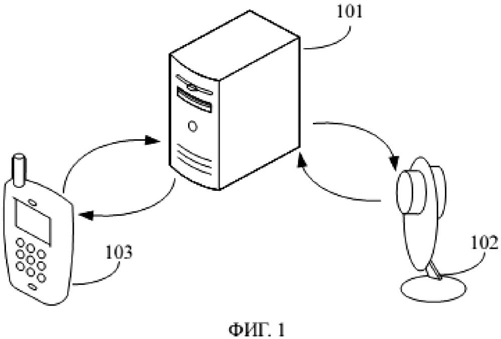 Способ сигнализации и сигнализирующее устройство
