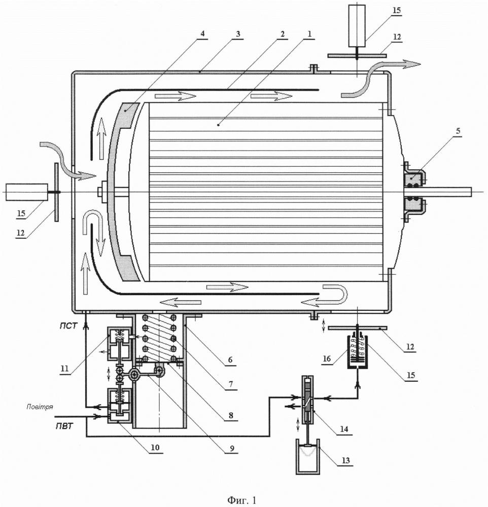 Самовентилируемый погружной электродвигатель