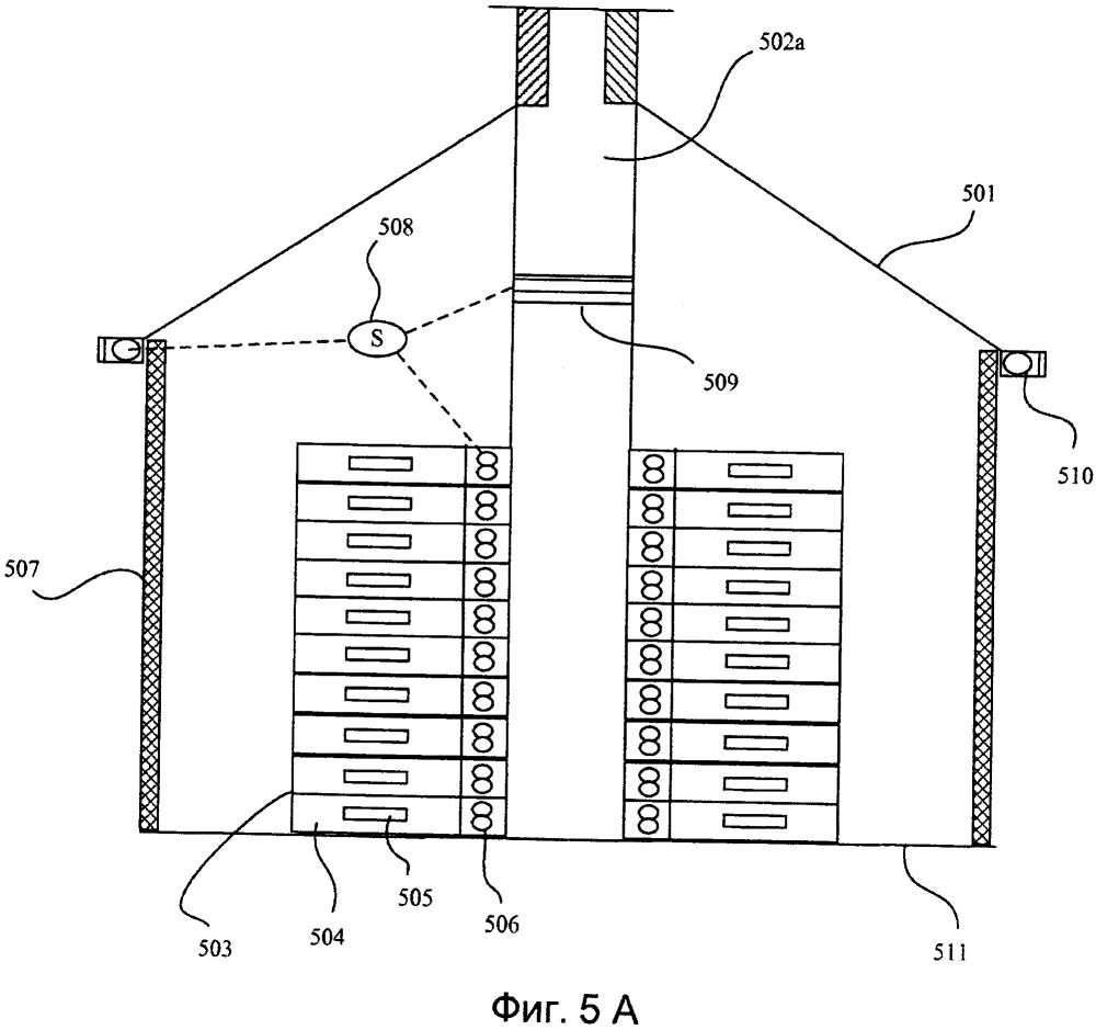 Охлаждение серверов наружным воздухом в центре хранения и обработки данных