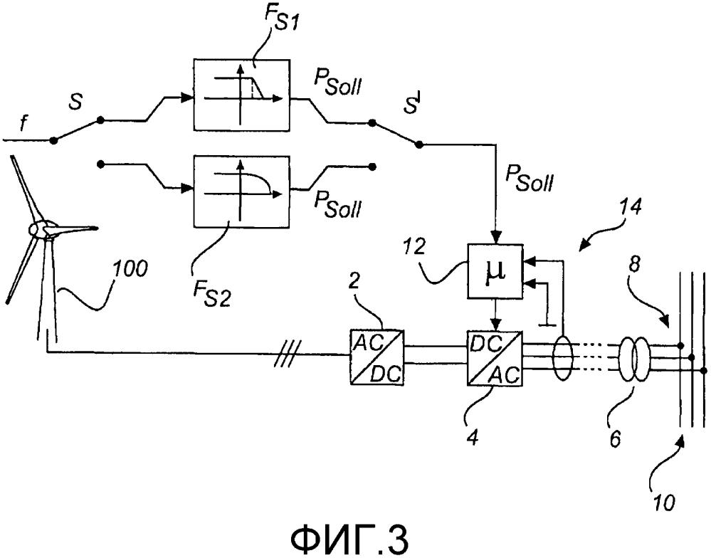Способ ввода электрической мощности в сеть электроснабжения