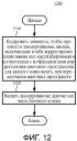 Корректировка квантования/масштабирования и обратного квантования/масштабирования при переключении цветовых пространств