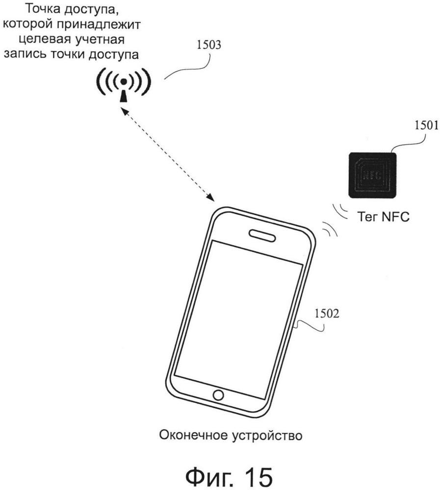 Способ беспроводного доступа и связанные с ним устройство и система