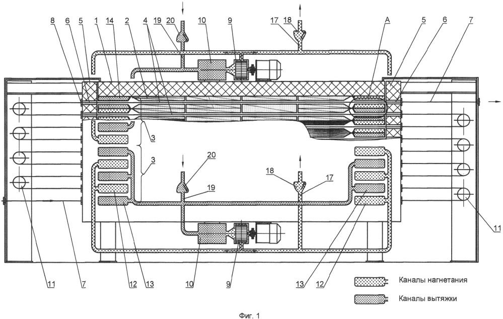 Печь окисления полиакрилонитрильных волокон для изготовления углеродных волокон