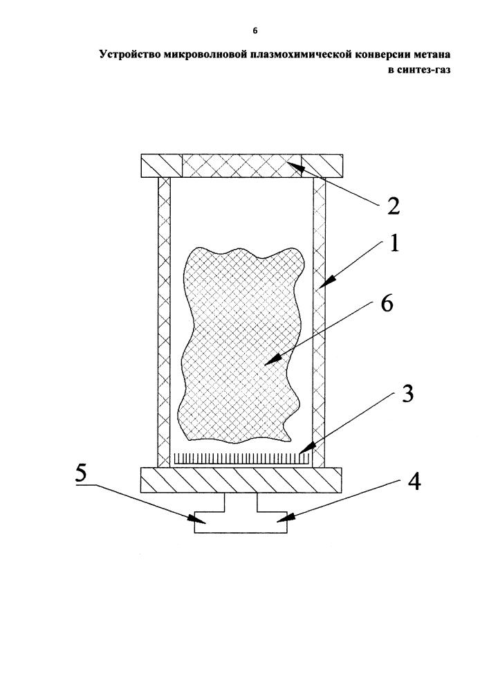 Устройство микроволновой плазмохимической конверсии метана в синтез-газ