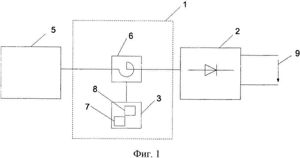 Система и способ управления выпрямителем