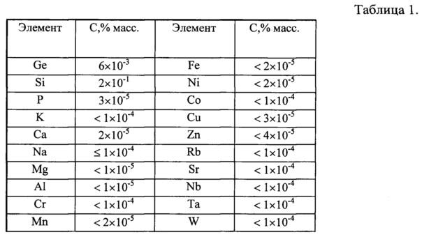 Способ получения карбида бора плазмохимическим методом