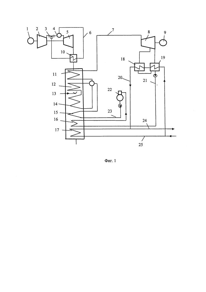 Способ работы маневренной регенеративной парогазовой теплоэлектроцентрали и устройство для его осуществления