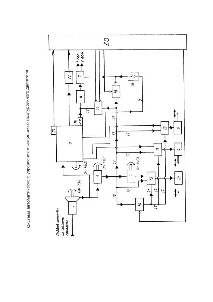 Система автоматического управления авиационного газотурбинного двигателя