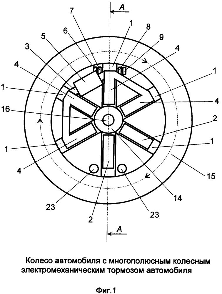Многополюсный колесный электромеханический тормоз автомобиля