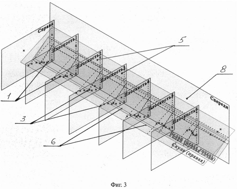 Способ построения трехмерной модели поверхности корпуса судна