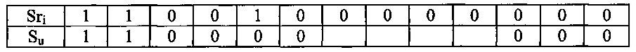 Способ кодирования видеосигнала путем предсказания разбиения текущего блока, способ декодирования и соответствующие устройства и компьютерные программы кодирования и декодирования