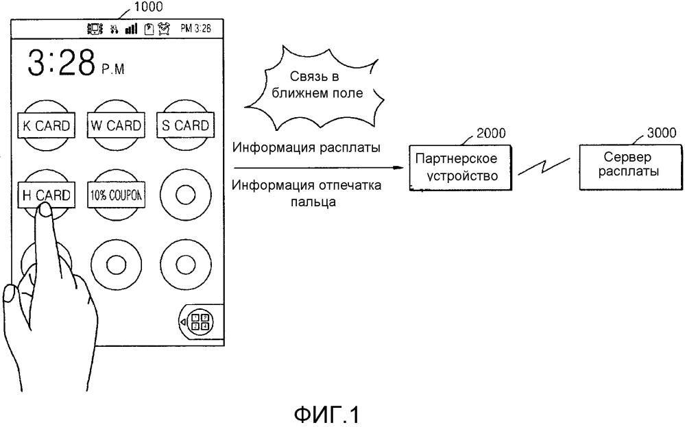 Устройство и способ для выдачи информации взаимодействия посредством использования изображения на устройстве отображения