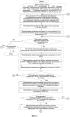 Способ моделирования системы управления и связи