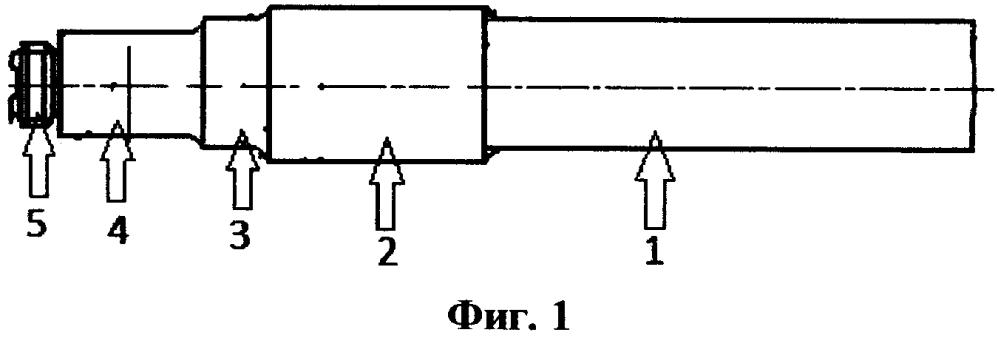 Способ изготовления оси для колесной пары грузового вагона типа ру1ш