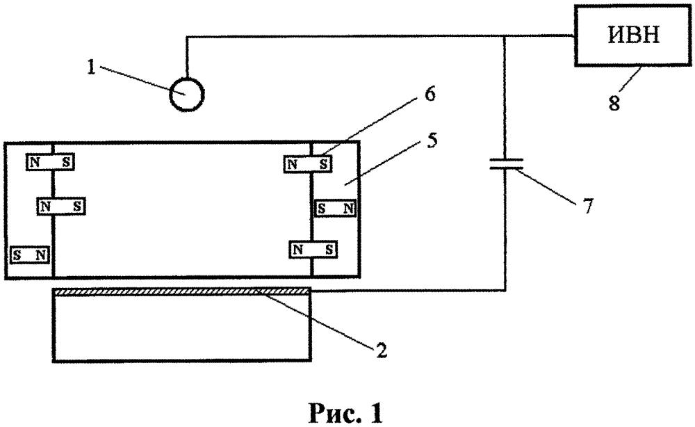 Способ создания идентификационной метки на металлической пленке