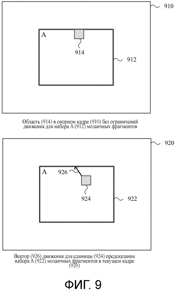 Управляющие данные для набора мозаичных фрагментов с ограничениями движения