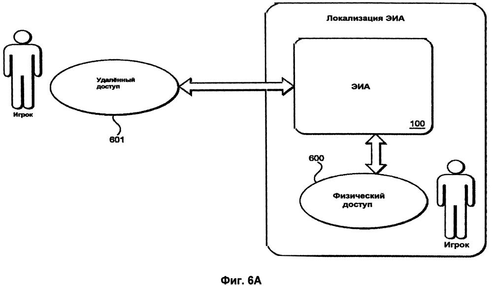 Система и способ для дистанционного управления электронным игровым автоматом с мобильного устройства