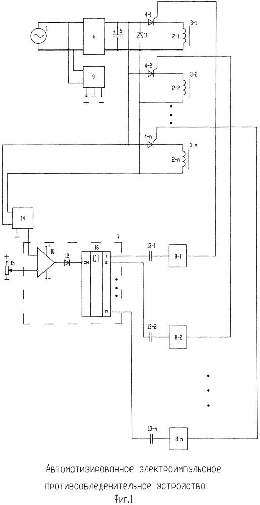 Автоматизированное электроимпульсное противообледенительное устройство