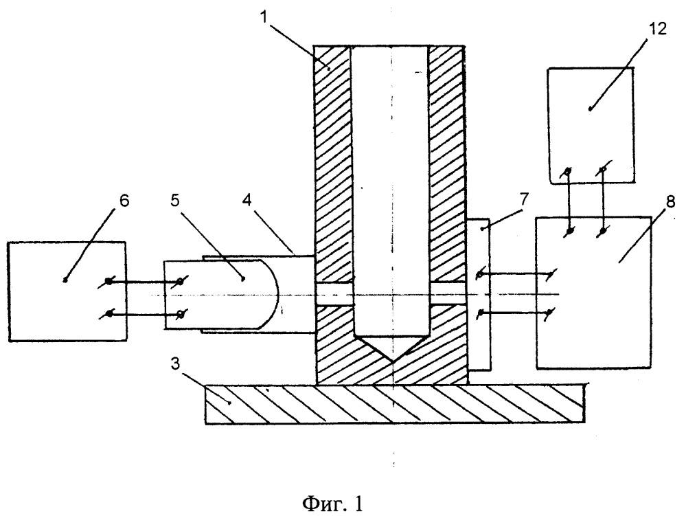 Способ контроля эффективности поверхностной обработки углеродных наночастиц для их введения в полимерные материалы и устройство для его реализации