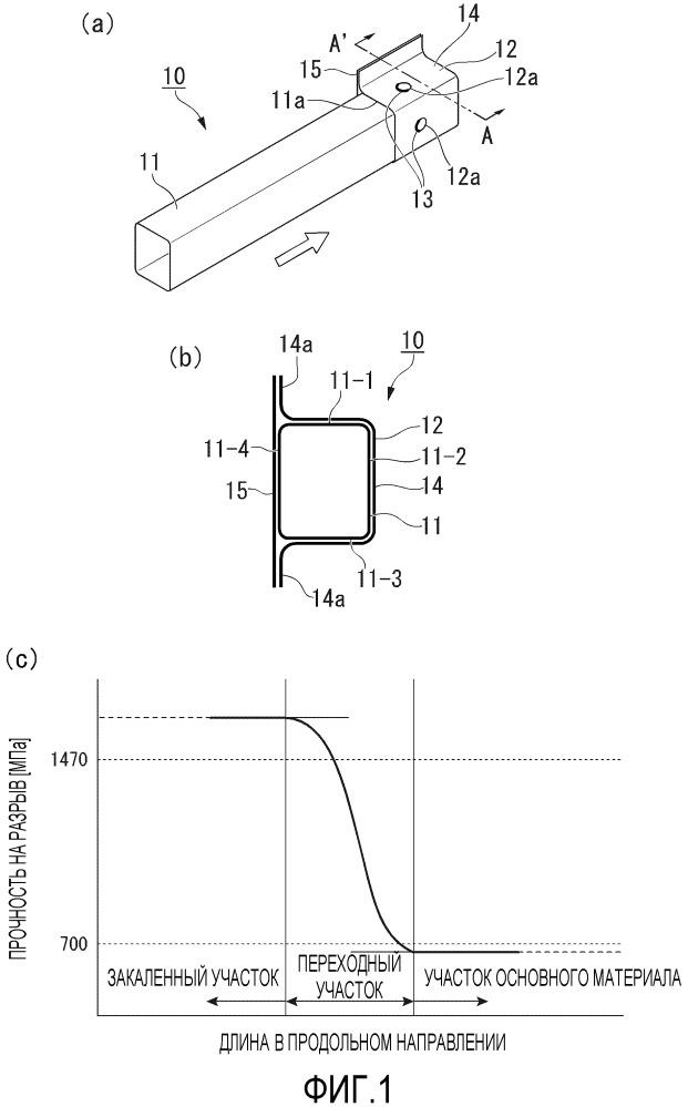 Соединительная конструкция для элемента в кузове транспортного средства