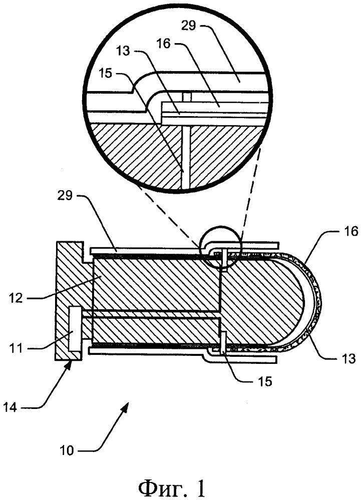 Термический десорбер для отбора пробы