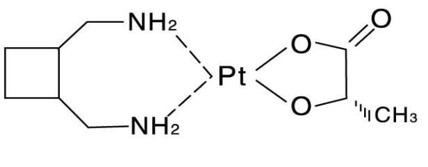 Кристаллы лобаплатина, способы получения и применения в фармацевтике