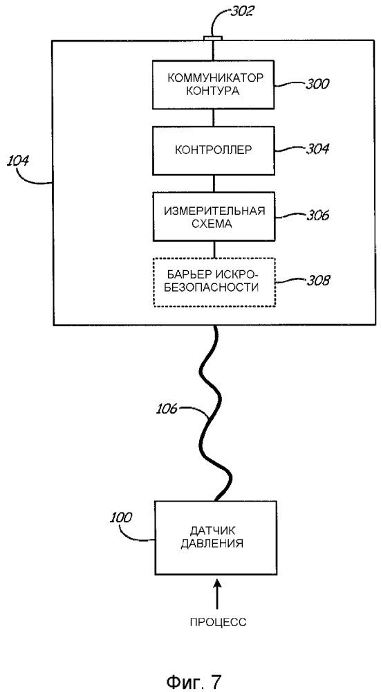 Передающий датчик давления технологической текучей среды с отдельным датчиком и электроникой датчика