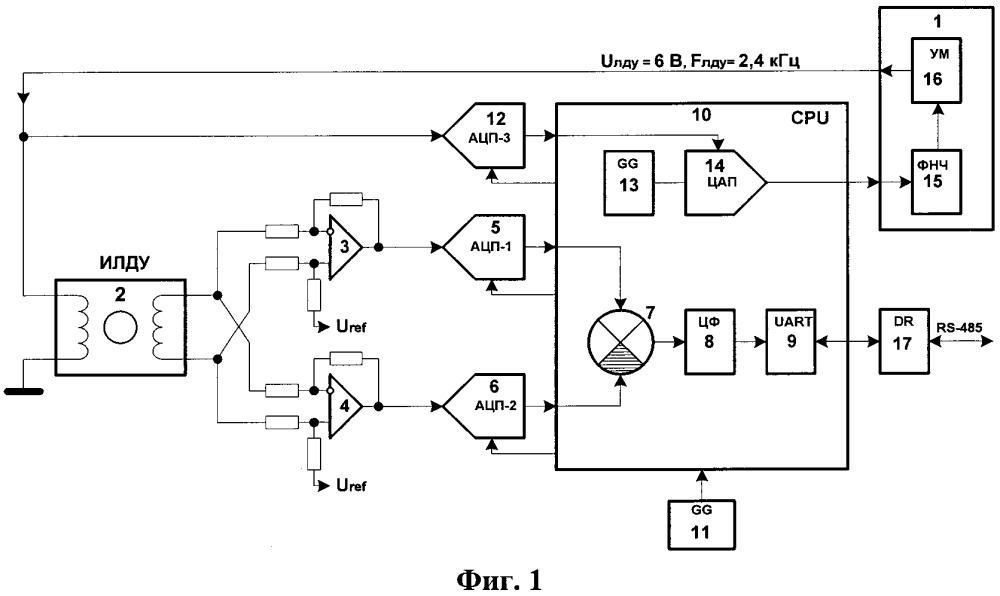 Преобразователь угол-код индукционного датчика угла