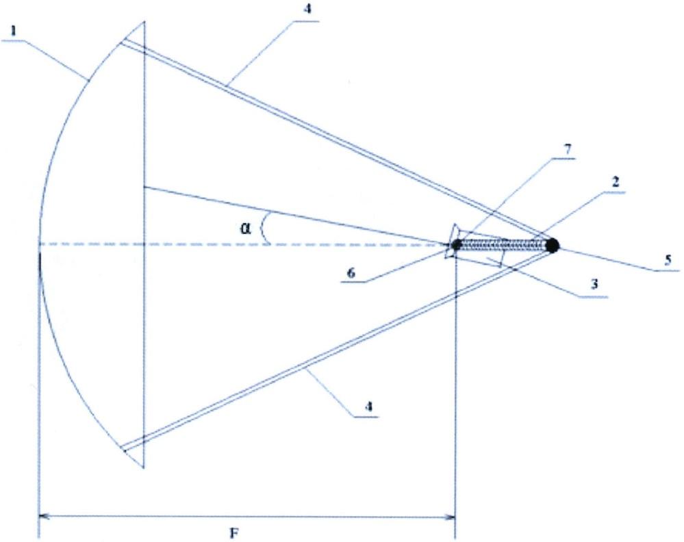 Эквидистантная решетка остронаправленных антенн