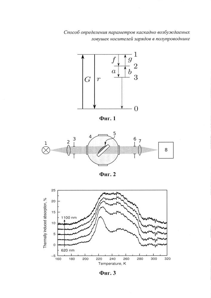 Способ определения параметров каскадно возбуждаемых ловушек носителей зарядов в полупроводнике