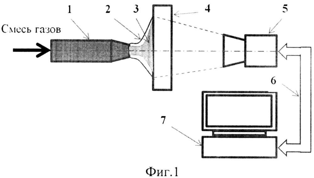 Способ контроля шероховатости поверхности изделия
