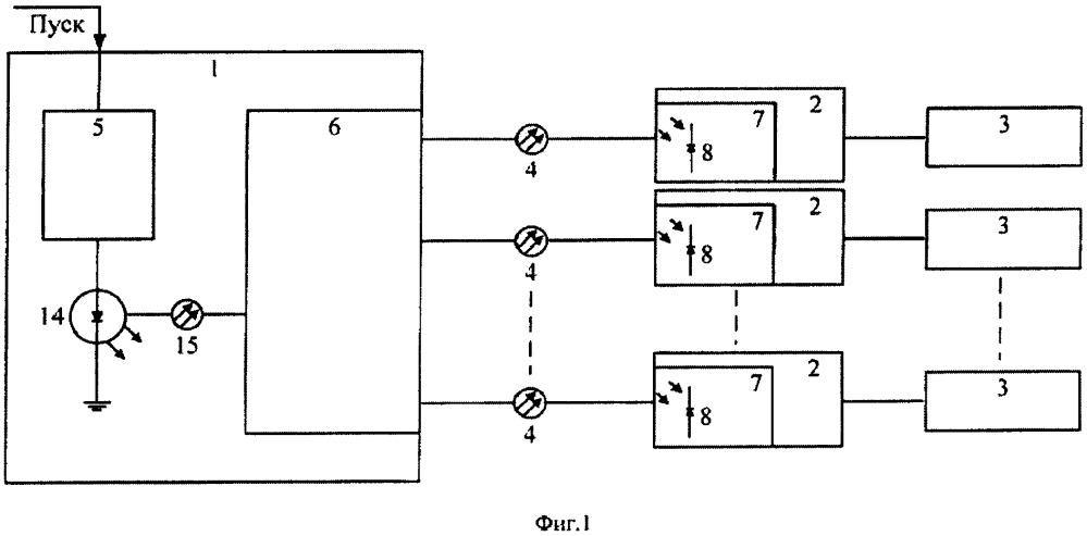 Многоканальная волоконно-оптическая система для синхронного запуска регистраторов