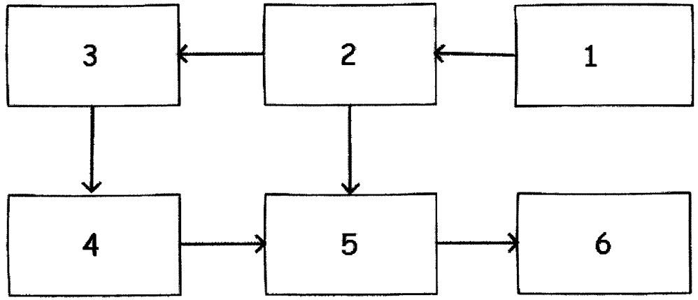 Устройство для оценки эффективности экранирования электромагнитных излучений