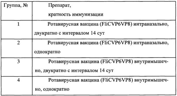 Способ получения активного начала вакцины против ротавирусной инфекции белка flicvp6vp8