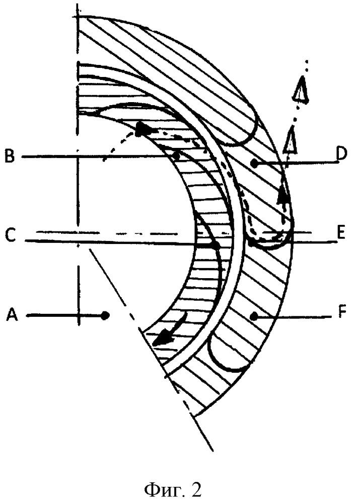 Турбина, включающая, по крайней мере, два полых объемных колеса, вложенных друг в друга
