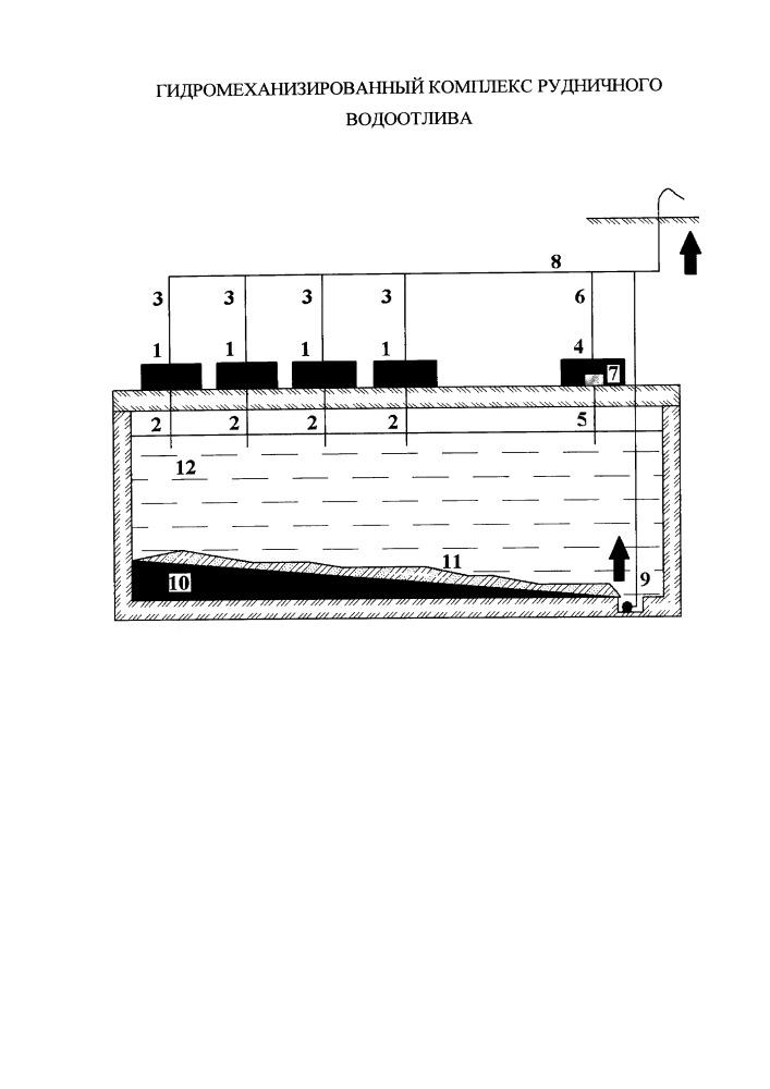 Гидромеханизированный комплекс рудничного водоотлива