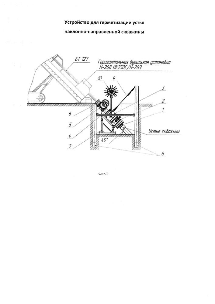 Способ и устройство герметизации устья наклонно-направленной скважины
