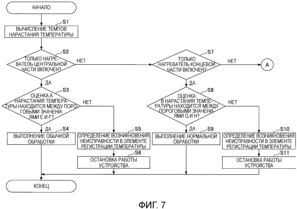 Устройство регистрации температуры и устройство формирования изображения