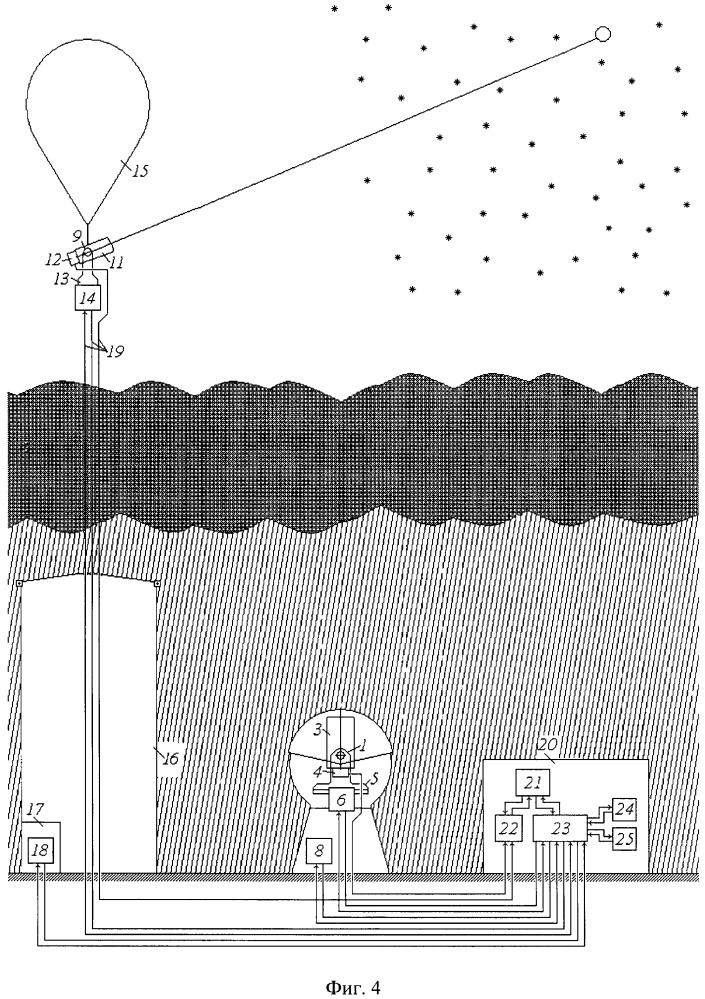 Всепогодный астрономический комплекс