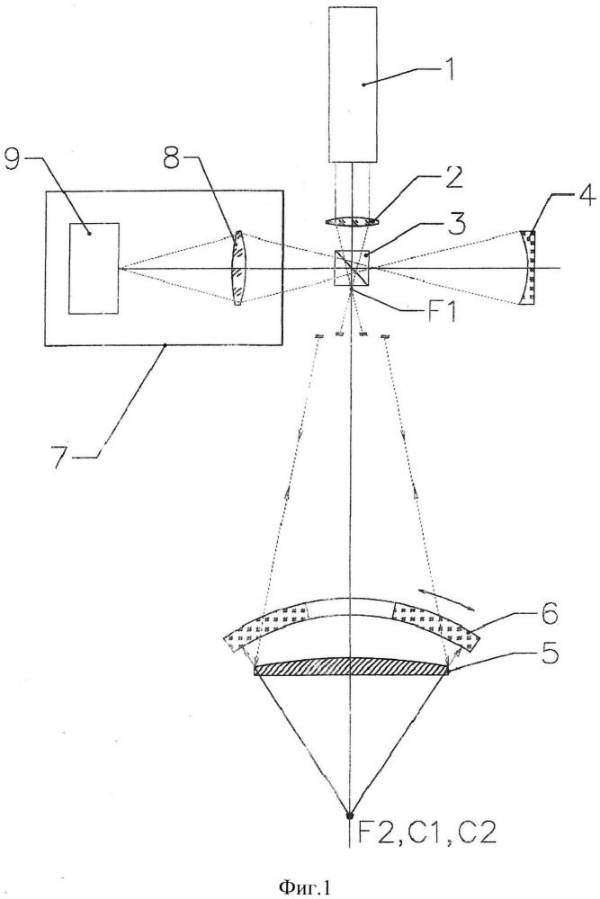 Интерферометр для контроля формы выпуклых гиперболических зеркал