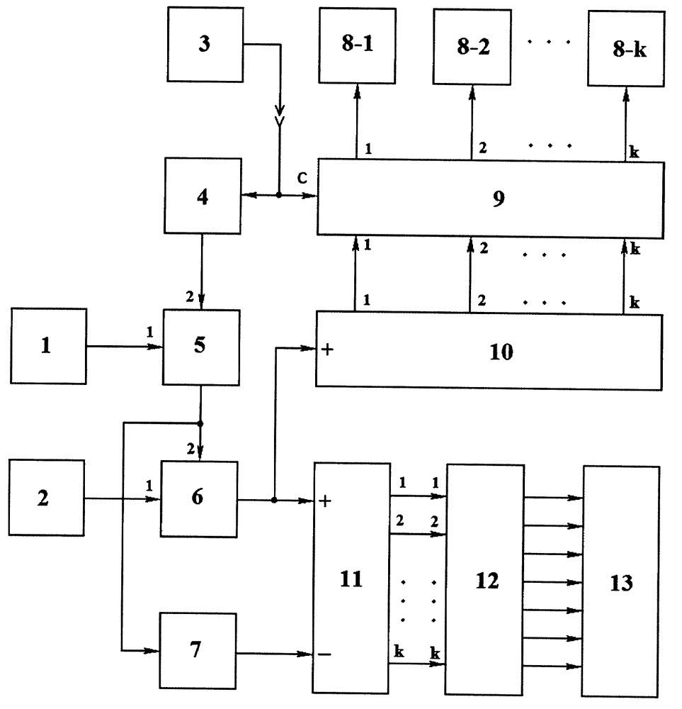 Устройство для определения нагрузочной способности микросхем