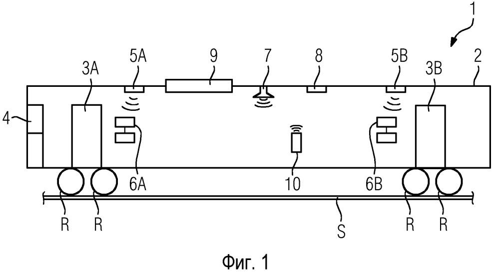 Система обслуживания для обслуживания функциональных блоков в рельсовом транспортном средстве