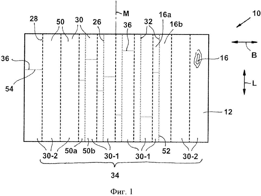 Связка панелей, элемент для тиснения и декоративная бумага для изготовления связки панелей