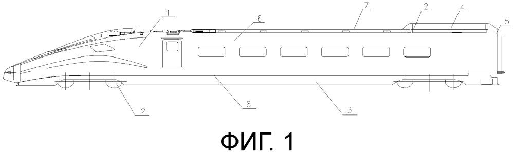 Высокоскоростной железнодорожный вагон, защищенный от ветра и песка